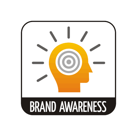 4contest brand awareness